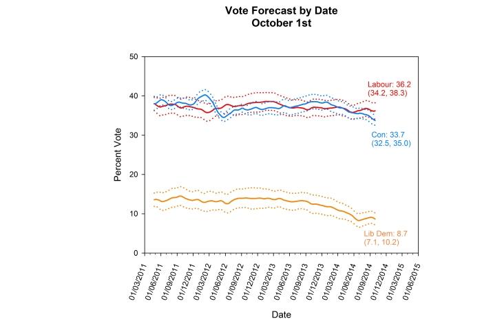 Forecast 01-10-14