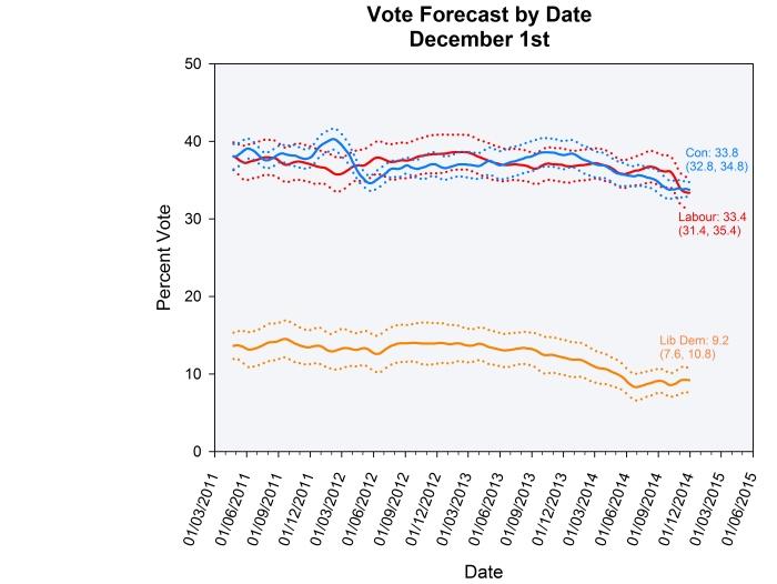 Forecast 01-12-14